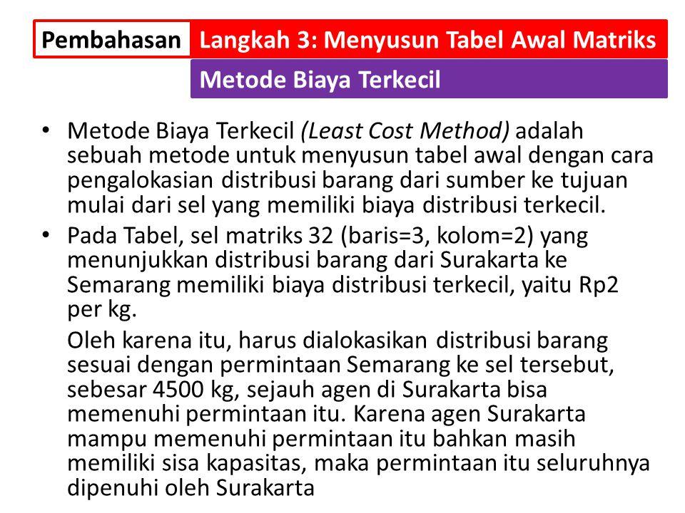 Metode Biaya Terkecil (Least Cost Method) adalah sebuah metode untuk menyusun tabel awal dengan cara pengalokasian distribusi barang dari sumber ke tu