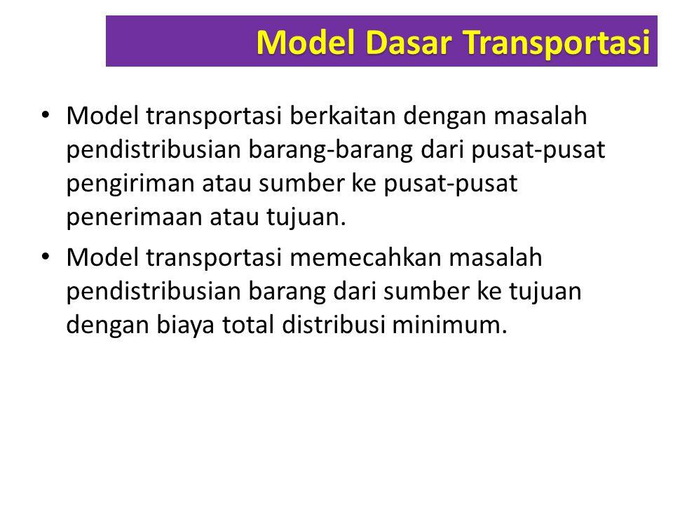 Model transportasi berkaitan dengan masalah pendistribusian barang-barang dari pusat-pusat pengiriman atau sumber ke pusat-pusat penerimaan atau tujua