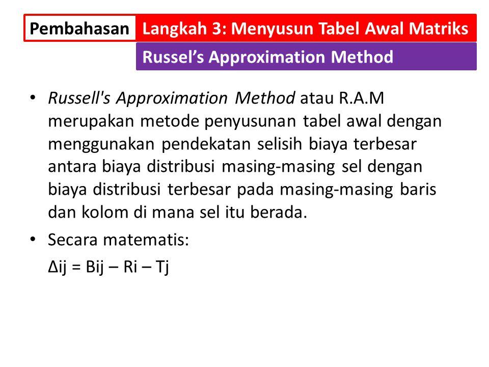 Russell's Approximation Method atau R.A.M merupakan metode penyusunan tabel awal dengan menggunakan pendekatan selisih biaya terbesar antara biaya dis