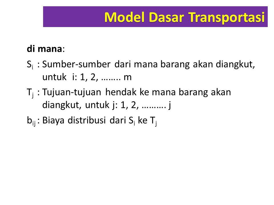 3.Setelah matriks transportasi terbentuk kemudian dimulai menyusun tabel algoritma transportasi.