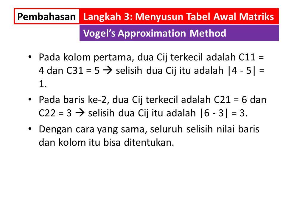 Pada kolom pertama, dua Cij terkecil adalah C11 = 4 dan C31 = 5  selisih dua Cij itu adalah  4 - 5  = 1. Pada baris ke-2, dua Cij terkecil adalah C21