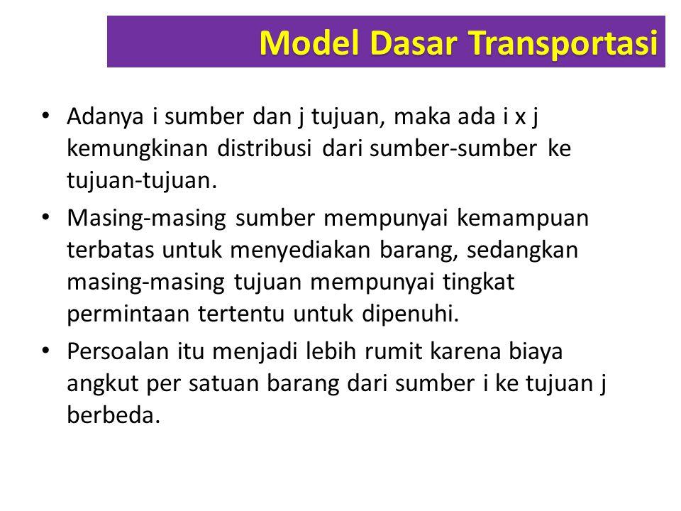 Model transportasi: model yang bisa menentukan distribusi yang akan meminimumkan biaya total distribusi dan 1.Tidak melampaui kapasitas sumber-sumber 2.Memenuhi permintaan tujuan-tujuan Model Dasar Transportasi