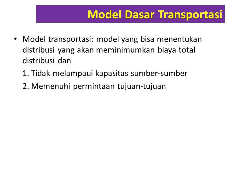 Model transportasi: model yang bisa menentukan distribusi yang akan meminimumkan biaya total distribusi dan 1.Tidak melampaui kapasitas sumber-sumber