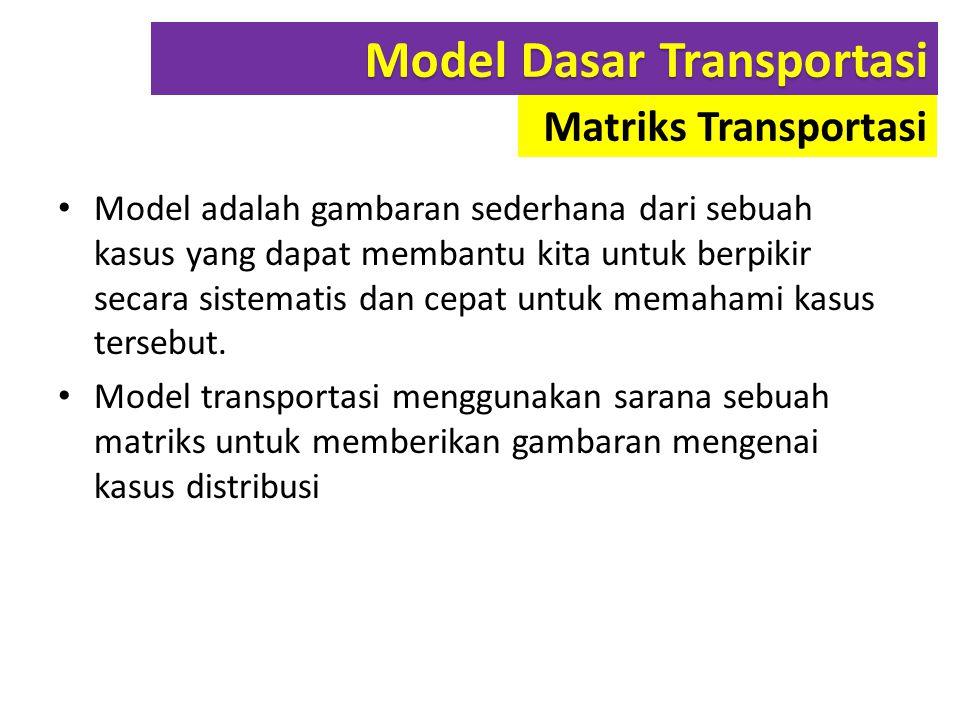 Model adalah gambaran sederhana dari sebuah kasus yang dapat membantu kita untuk berpikir secara sistematis dan cepat untuk memahami kasus tersebut. M