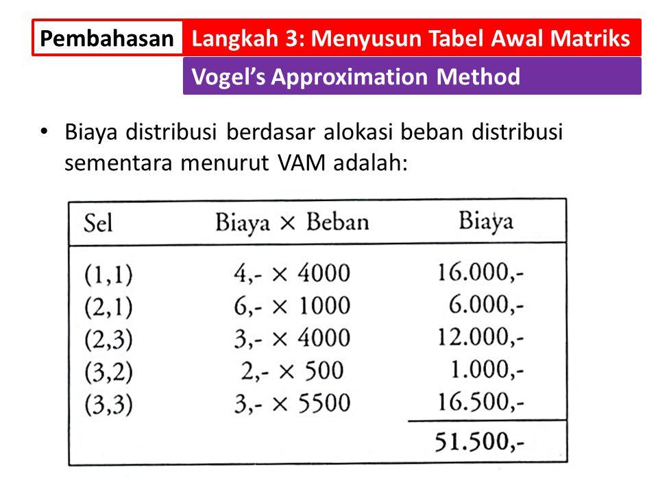 Biaya distribusi berdasar alokasi beban distribusi sementara menurut VAM adalah: PembahasanLangkah 3: Menyusun Tabel Awal Matriks Vogel's Approximatio