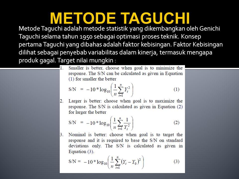Metode Taguchi adalah metode statistik yang dikembangkan oleh Genichi Taguchi selama tahun 1950 sebagai optimasi proses teknik. Konsep pertama Taguchi