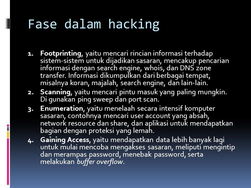 Fase dalam hacking 1.Footprinting, yaitu mencari rincian informasi terhadap sistem-sistem untuk dijadikan sasaran, mencakup pencarian informasi dengan
