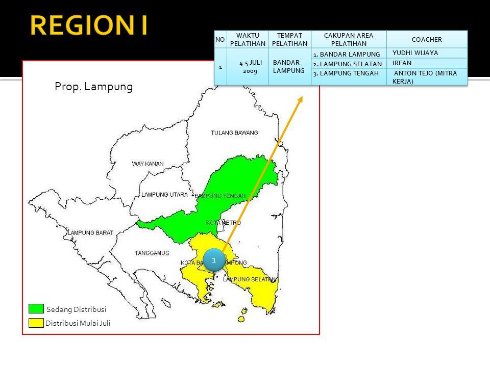 1 Sedang Distribusi Distribusi Mulai Juli Prop. Lampung
