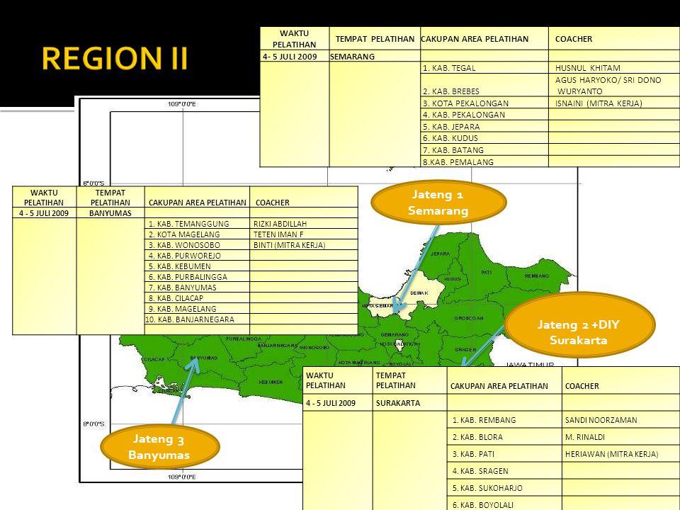 Jateng 1 Semarang Jateng 3 Banyumas Jateng 2 +DIY Surakarta Maping Wilayah Kegiatan di Propinsi Jawa Tengah dan DIY WAKTU PELATIHAN TEMPAT PELATIHANCA
