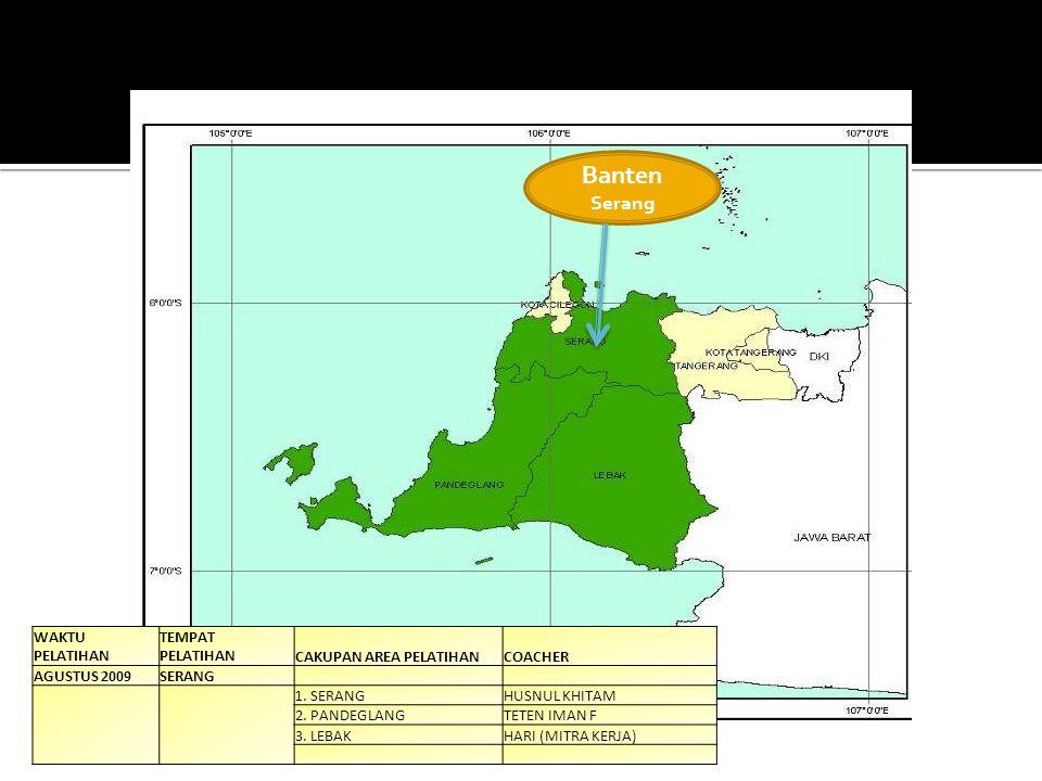 Banten Serang Maping Wilayah Kegiatan di Propinsi Banten WAKTU PELATIHAN TEMPAT PELATIHANCAKUPAN AREA PELATIHANCOACHER AGUSTUS 2009SERANG 1. SERANGHUS
