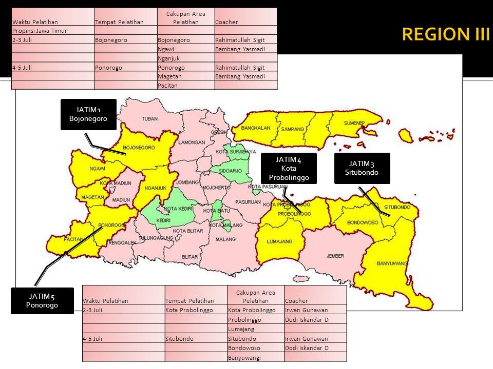 JATIM 5 Ponorogo JATIM 1 Bojonegoro JATIM 3 Situbondo Waktu PelatihanTempat Pelatihan Cakupan Area PelatihanCoacher Propinsi Jawa Timur 2-3 JuliBojone