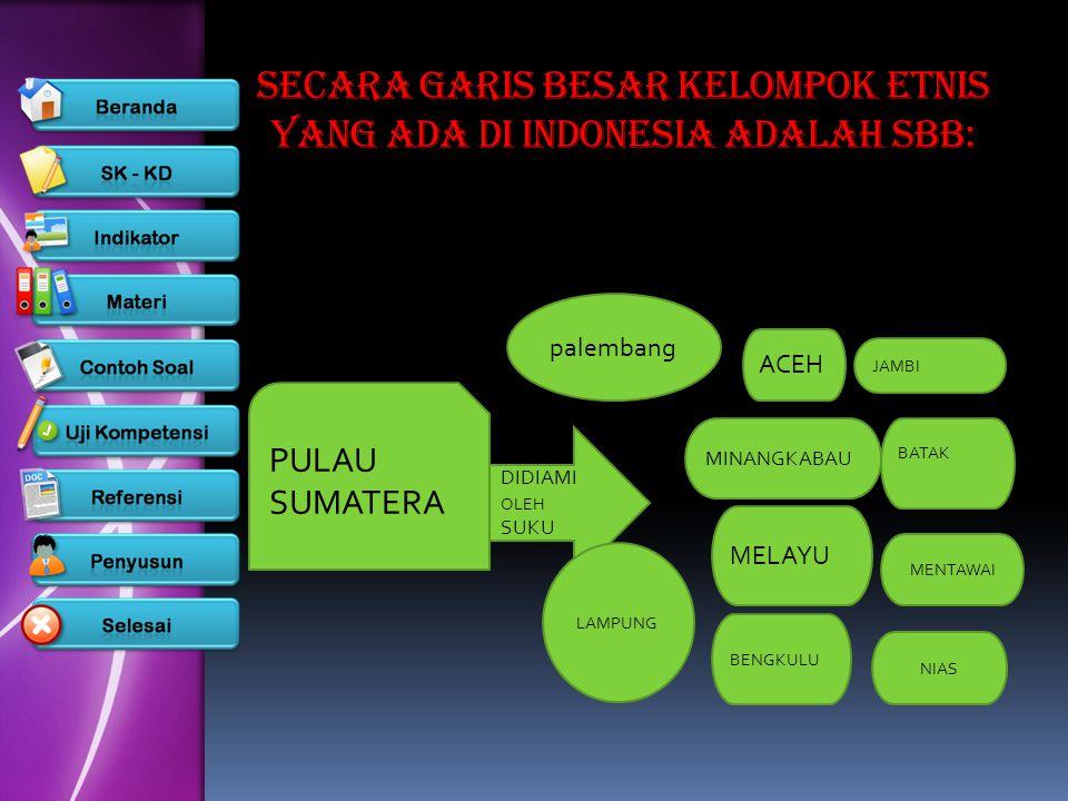 SECARA GARIS BESAR KELOMPOK ETNIS YANG ADA DI INDONESIA ADALAH SBB: PULAU SUMATERA MELAYU BATAK JAMBI MENTAWAI BENGKULU MINANGKABAU NIAS ACEH DIDIAMI