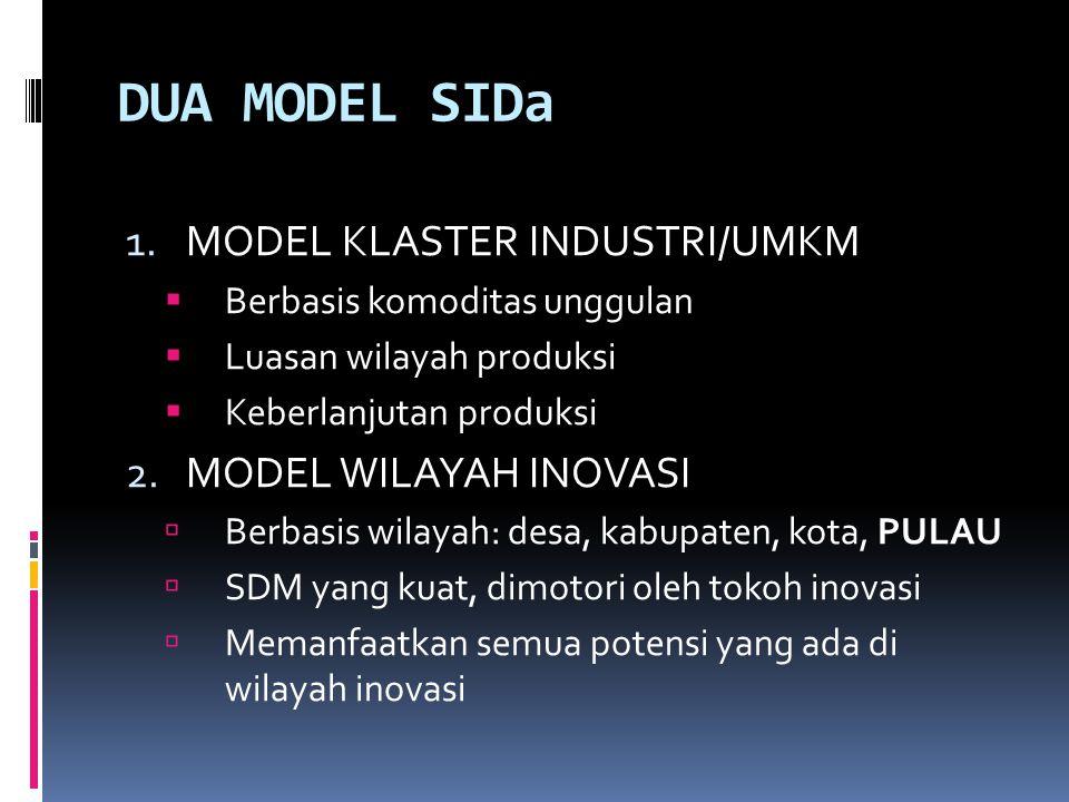 DUA MODEL SIDa 1.MODEL KLASTER INDUSTRI/UMKM  Berbasis komoditas unggulan  Luasan wilayah produksi  Keberlanjutan produksi 2.MODEL WILAYAH INOVASI  Berbasis wilayah: desa, kabupaten, kota, PULAU  SDM yang kuat, dimotori oleh tokoh inovasi  Memanfaatkan semua potensi yang ada di wilayah inovasi