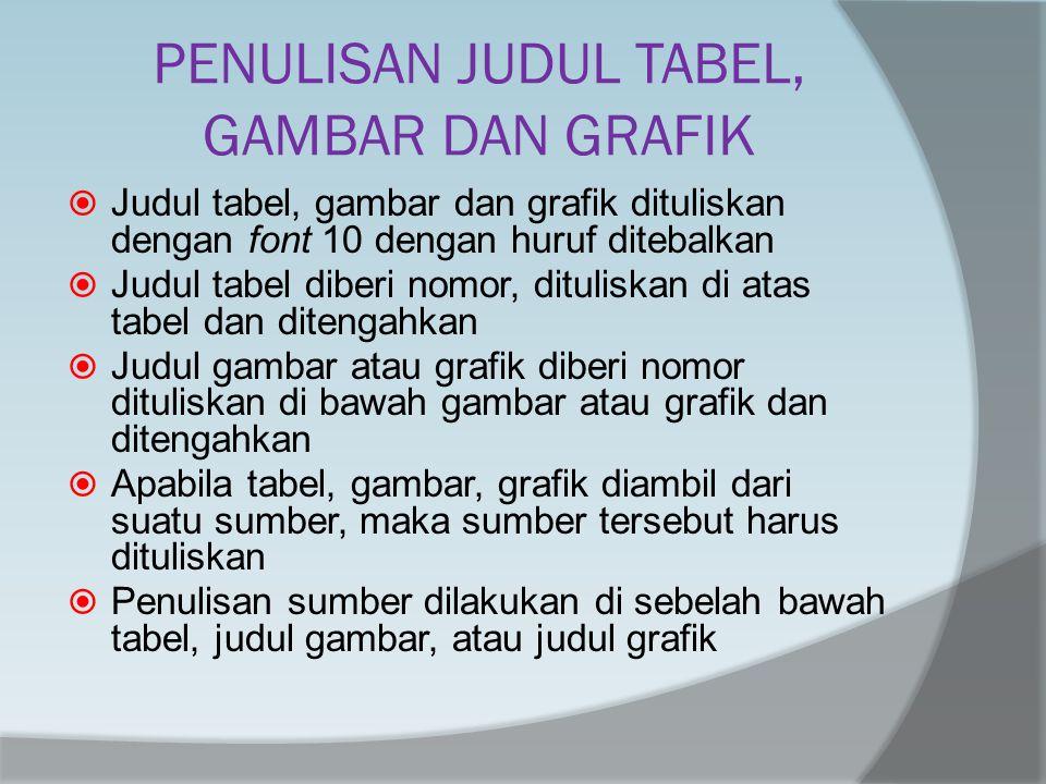 PENULISAN JUDUL TABEL, GAMBAR DAN GRAFIK  Judul tabel, gambar dan grafik dituliskan dengan font 10 dengan huruf ditebalkan  Judul tabel diberi nomor