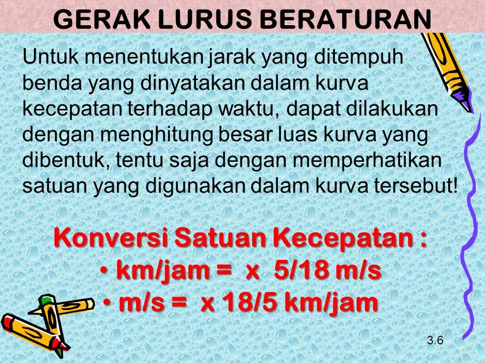 3.6 GERAK LURUS BERUBAH BERATURAN