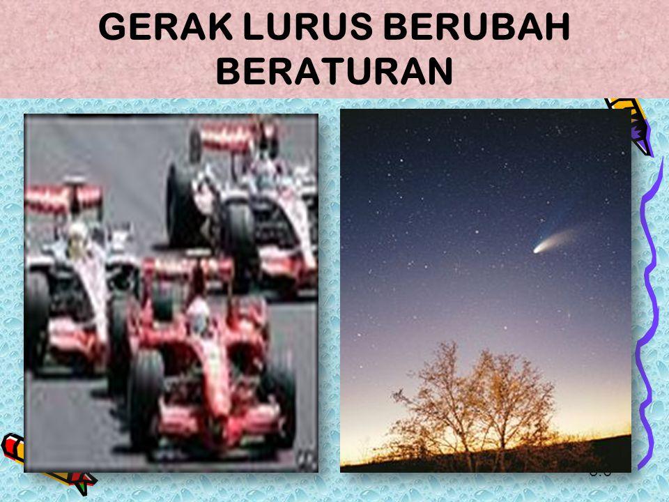 3.6 GERAK LURUS BERUBAH BERATURAN GLLB yaitu gerak benda yang lintasannya lurus dengan percepatan yang selalu tetap.