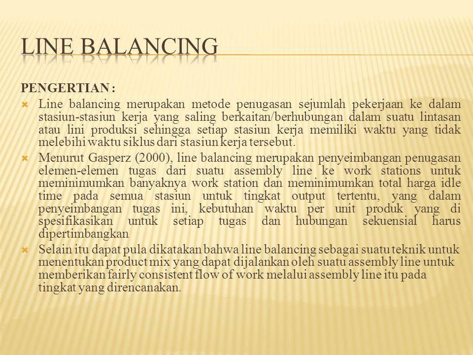 PENGERTIAN :  Line balancing merupakan metode penugasan sejumlah pekerjaan ke dalam stasiun-stasiun kerja yang saling berkaitan/berhubungan dalam suatu lintasan atau lini produksi sehingga setiap stasiun kerja memiliki waktu yang tidak melebihi waktu siklus dari stasiun kerja tersebut.