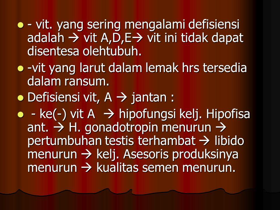 - vit. yang sering mengalami defisiensi adalah  vit A,D,E  vit ini tidak dapat disentesa olehtubuh. - vit. yang sering mengalami defisiensi adalah 