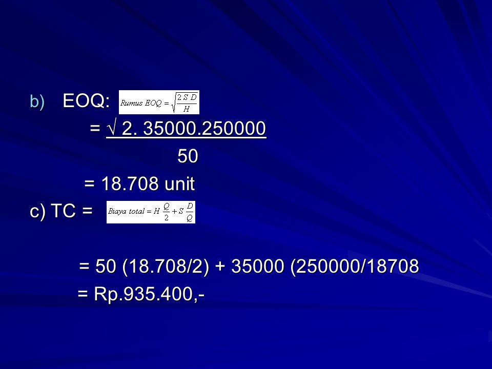 b) EOQ: = √ 2.35000.250000 = √ 2.