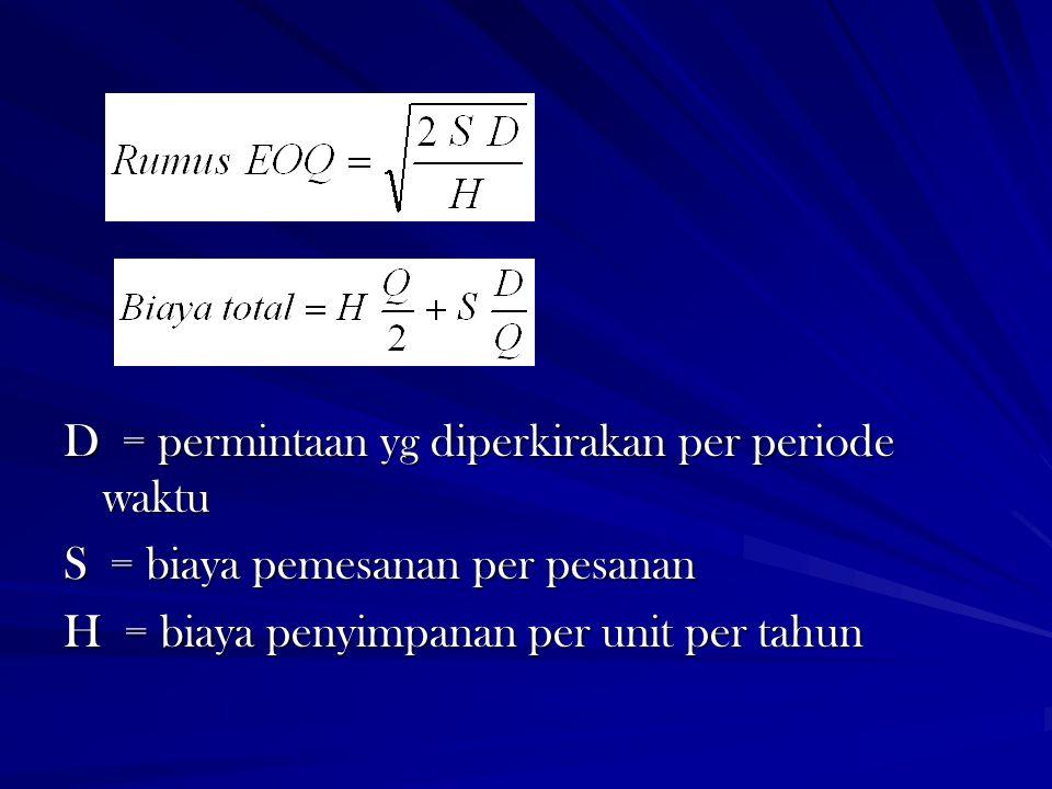 End of presentation…..!!