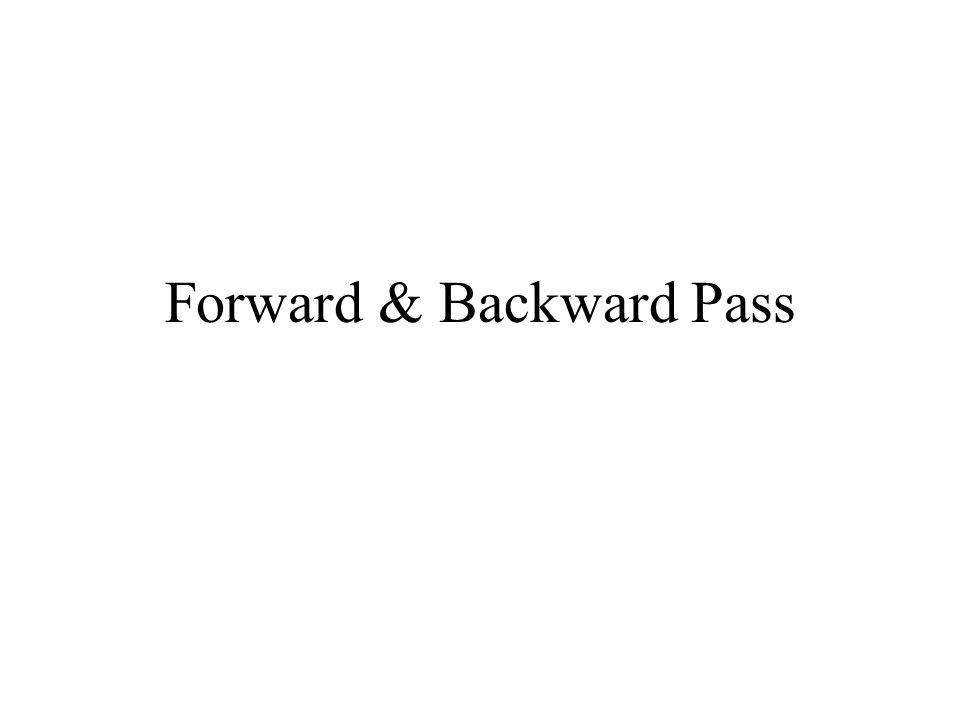 Forward pass – Earliest Times –Seberapa awal sebuah aktivitas dapat dimulai.