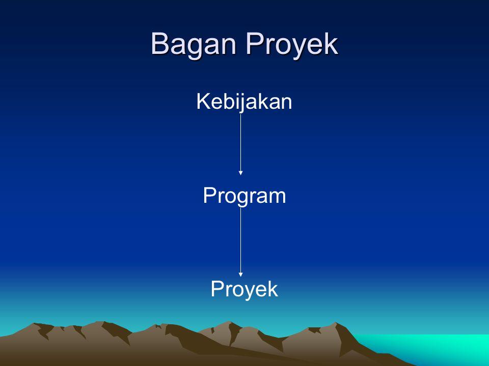 Bagan Proyek Kebijakan Program Proyek