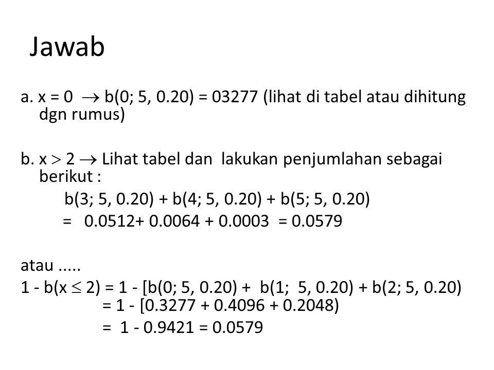 Jawab a. x = 0  b(0; 5, 0.20) = 03277 (lihat di tabel atau dihitung dgn rumus) b. x  2  Lihat tabel dan lakukan penjumlahan sebagai berikut : b(3;