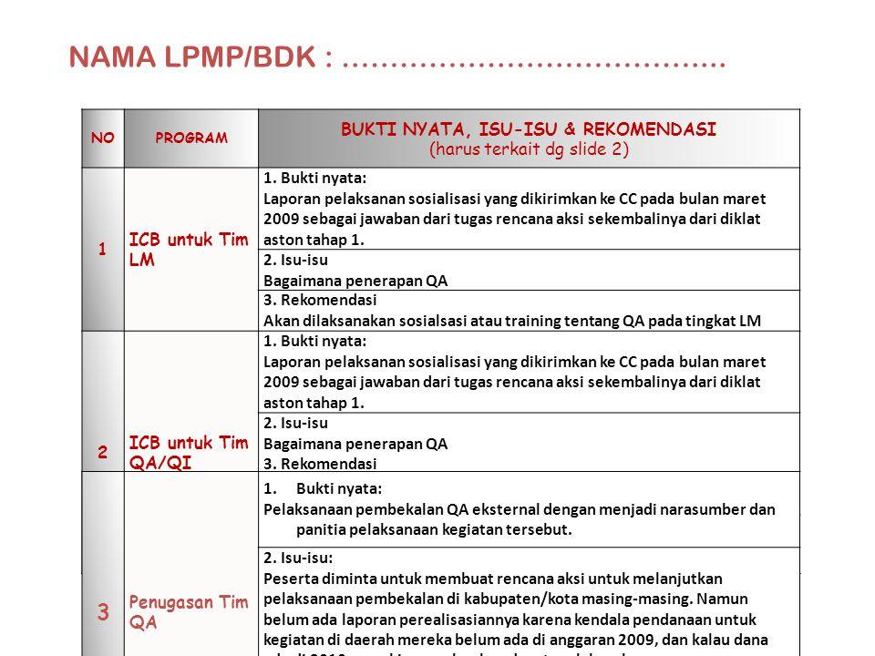 NOPROGRAM BUKTI NYATA, ISU-ISU & REKOMENDASI (harus terkait dg slide 2) 1 ICB untuk Tim LM 1. Bukti nyata: Laporan pelaksanan sosialisasi yang dikirim