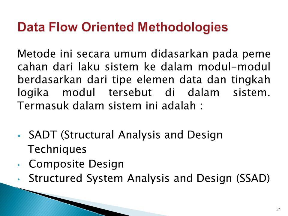 Metode ini secara umum didasarkan pada peme cahan dari laku sistem ke dalam modul-modul berdasarkan dari tipe elemen data dan tingkah logika modul ter