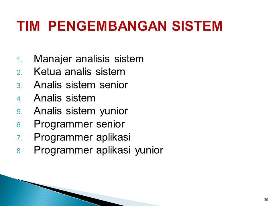 1. Manajer analisis sistem 2. Ketua analis sistem 3. Analis sistem senior 4. Analis sistem 5. Analis sistem yunior 6. Programmer senior 7. Programmer