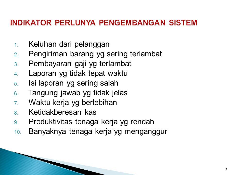 Analis sistemProgrammer 1.