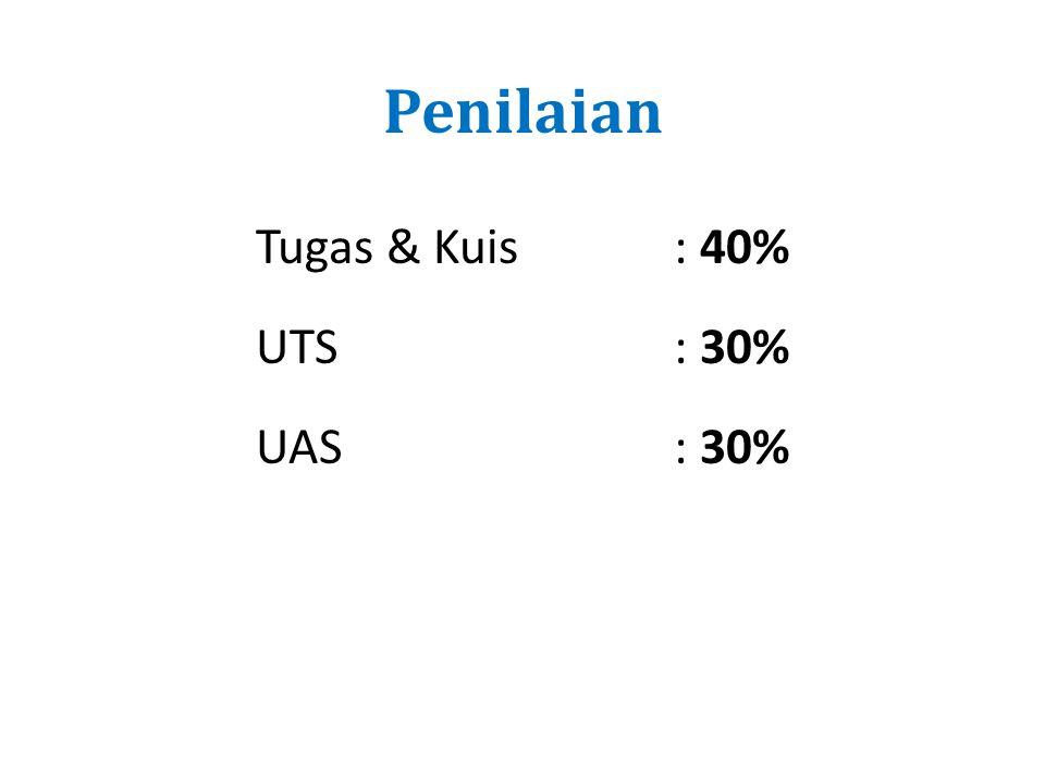 Penilaian Tugas & Kuis: 40% UTS: 30% UAS: 30%