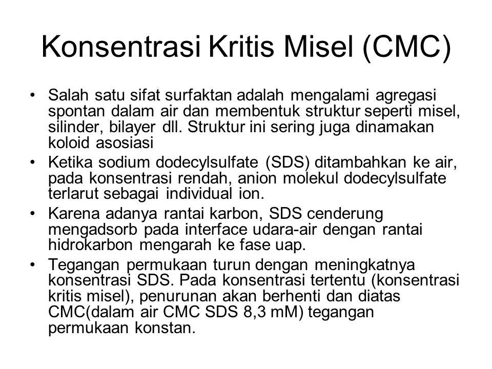 Konsentrasi Kritis Misel (CMC) Salah satu sifat surfaktan adalah mengalami agregasi spontan dalam air dan membentuk struktur seperti misel, silinder,