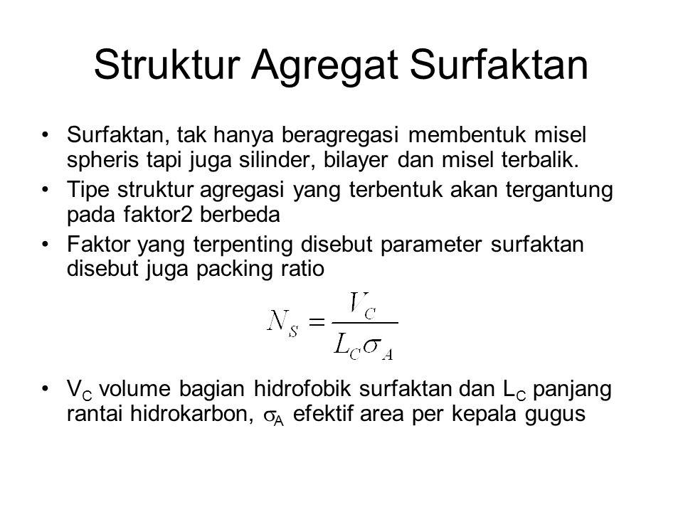 Struktur Agregat Surfaktan Surfaktan, tak hanya beragregasi membentuk misel spheris tapi juga silinder, bilayer dan misel terbalik. Tipe struktur agre