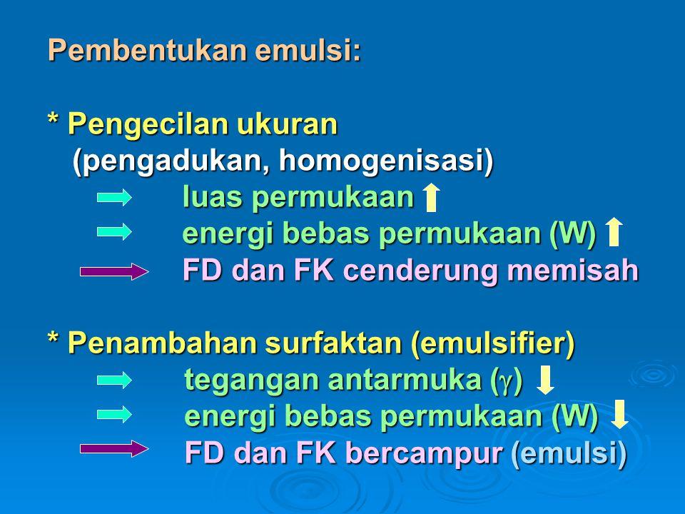 Pembentukan emulsi: * Pengecilan ukuran (pengadukan, homogenisasi) luas permukaan energi bebas permukaan (W) FD dan FK cenderung memisah * Penambahan surfaktan (emulsifier) tegangan antarmuka (  ) energi bebas permukaan (W) FD dan FK bercampur (emulsi)