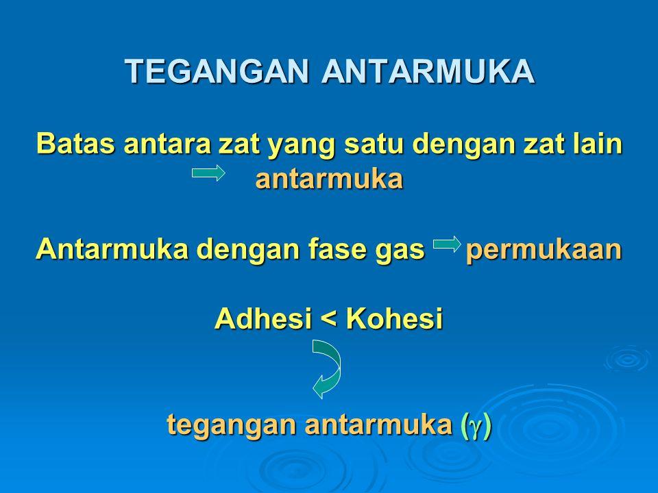 TEGANGAN ANTARMUKA Batas antara zat yang satu dengan zat lain antarmuka Antarmuka dengan fase gas permukaan Adhesi < Kohesi tegangan antarmuka (  )