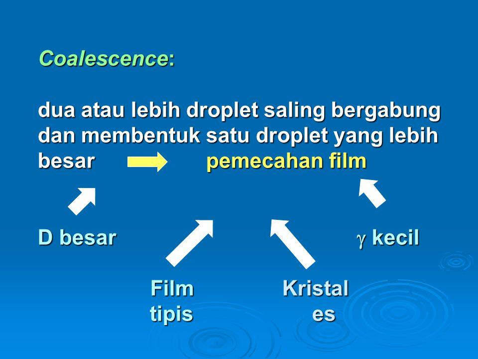 Coalescence: dua atau lebih droplet saling bergabung dan membentuk satu droplet yang lebih besar pemecahan film D besar  kecil Film Kristal tipis es