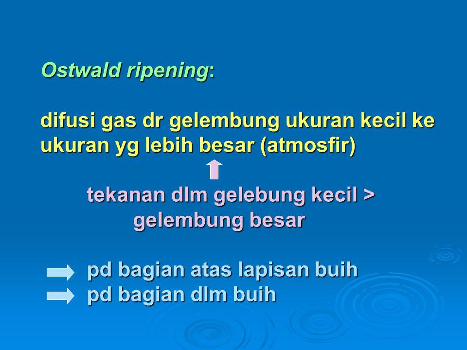 Ostwald ripening: difusi gas dr gelembung ukuran kecil ke ukuran yg lebih besar (atmosfir) tekanan dlm gelebung kecil > gelembung besar pd bagian atas lapisan buih pd bagian dlm buih