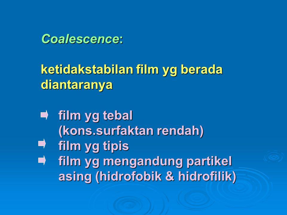 Coalescence: ketidakstabilan film yg berada diantaranya film yg tebal (kons.surfaktan rendah) film yg tipis film yg mengandung partikel asing (hidrofobik & hidrofilik)