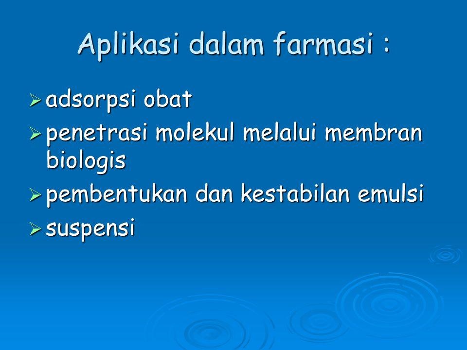 Aplikasi dalam farmasi :  adsorpsi obat  penetrasi molekul melalui membran biologis  pembentukan dan kestabilan emulsi  suspensi