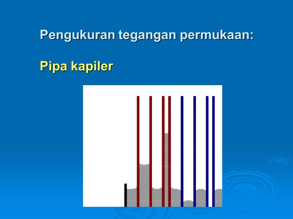 Cairan akan naik dalam pipa kapiler sampai ketinggian tertentu  = ½.r.