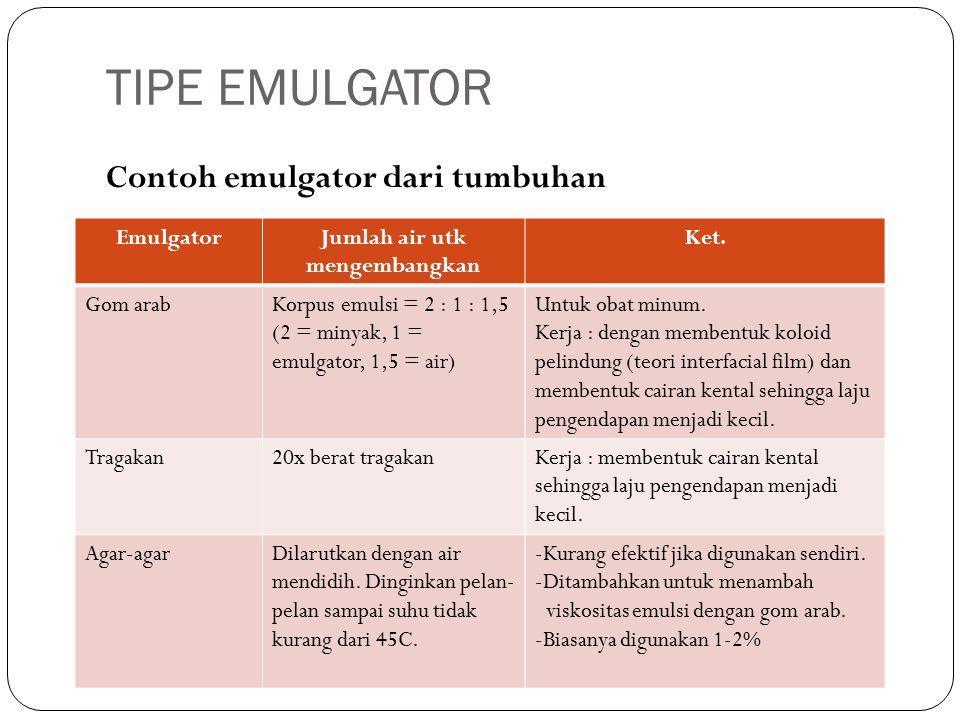 Contoh emulgator dari tumbuhan TIPE EMULGATOR EmulgatorJumlah air utk mengembangkan Ket.