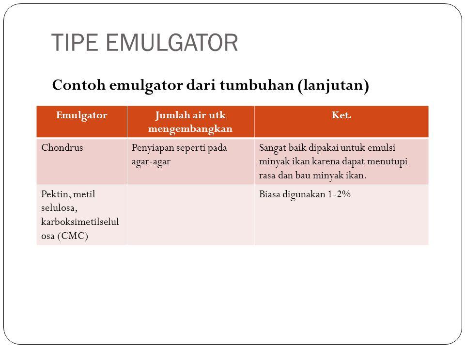 Contoh emulgator dari tumbuhan (lanjutan) TIPE EMULGATOR EmulgatorJumlah air utk mengembangkan Ket.