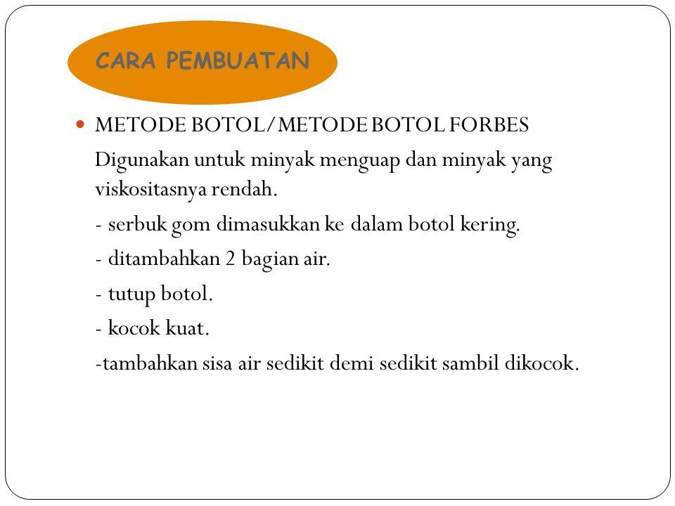 METODE BOTOL/METODE BOTOL FORBES Digunakan untuk minyak menguap dan minyak yang viskositasnya rendah.
