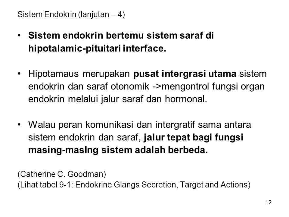12 Sistem Endokrin (lanjutan – 4) Sistem endokrin bertemu sistem saraf di hipotalamic-pituitari interface. Hipotamaus merupakan pusat intergrasi utama