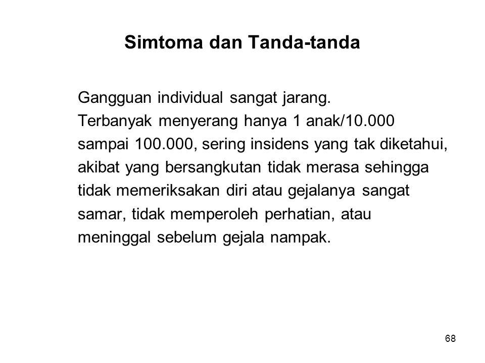 68 Simtoma dan Tanda-tanda Gangguan individual sangat jarang. Terbanyak menyerang hanya 1 anak/10.000 sampai 100.000, sering insidens yang tak diketah
