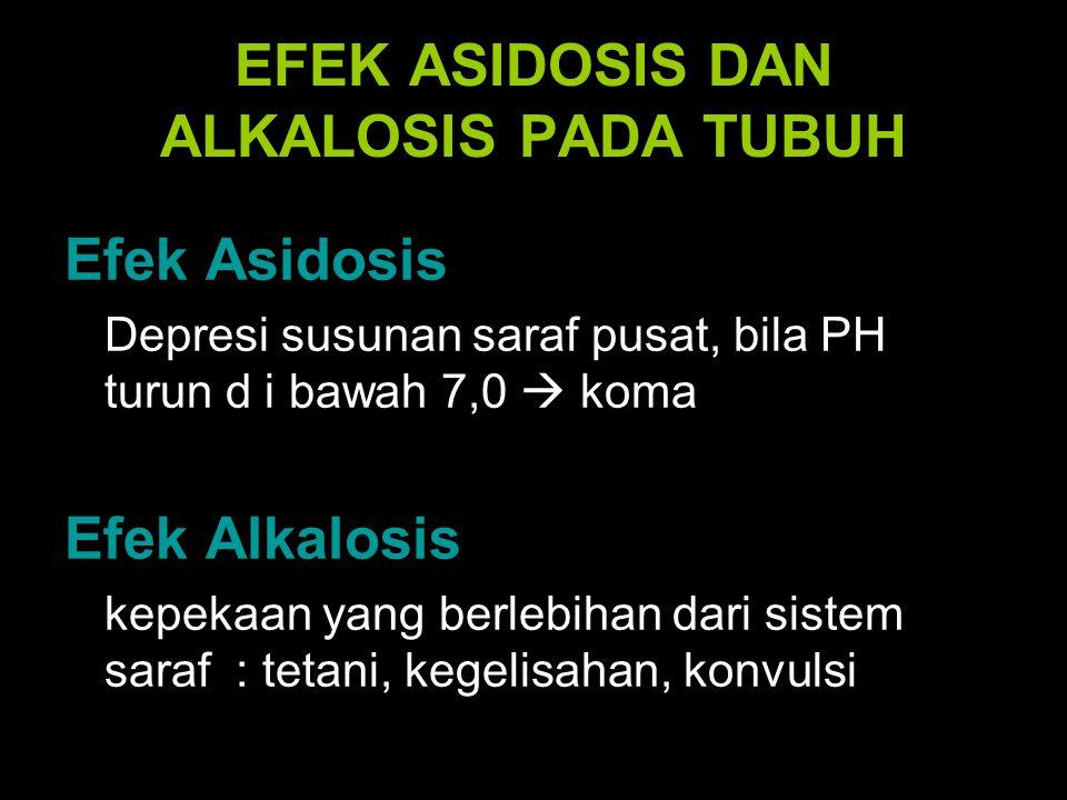 EFEK ASIDOSIS DAN ALKALOSIS PADA TUBUH Efek Asidosis Depresi susunan saraf pusat, bila PH turun d i bawah 7,0  koma Efek Alkalosis kepekaan yang berlebihan dari sistem saraf : tetani, kegelisahan, konvulsi