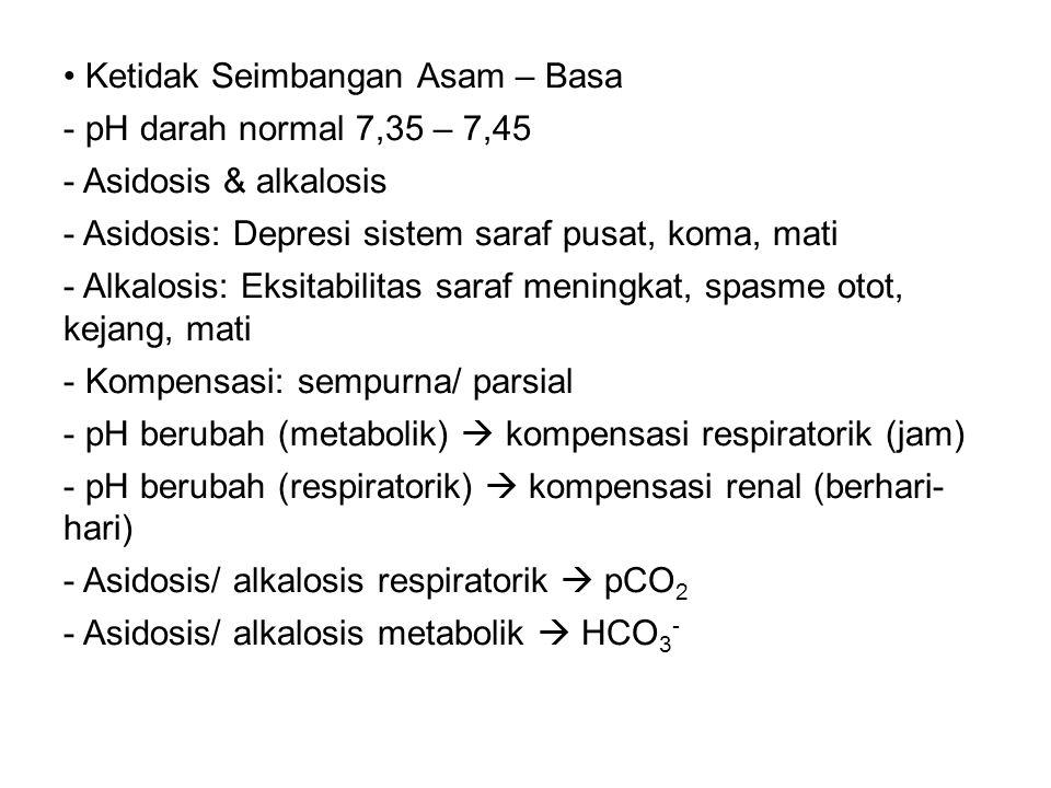 Ketidak Seimbangan Asam – Basa - pH darah normal 7,35 – 7,45 - Asidosis & alkalosis - Asidosis: Depresi sistem saraf pusat, koma, mati - Alkalosis: Eksitabilitas saraf meningkat, spasme otot, kejang, mati - Kompensasi: sempurna/ parsial - pH berubah (metabolik)  kompensasi respiratorik (jam) - pH berubah (respiratorik)  kompensasi renal (berhari- hari) - Asidosis/ alkalosis respiratorik  pCO 2 - Asidosis/ alkalosis metabolik  HCO 3 -