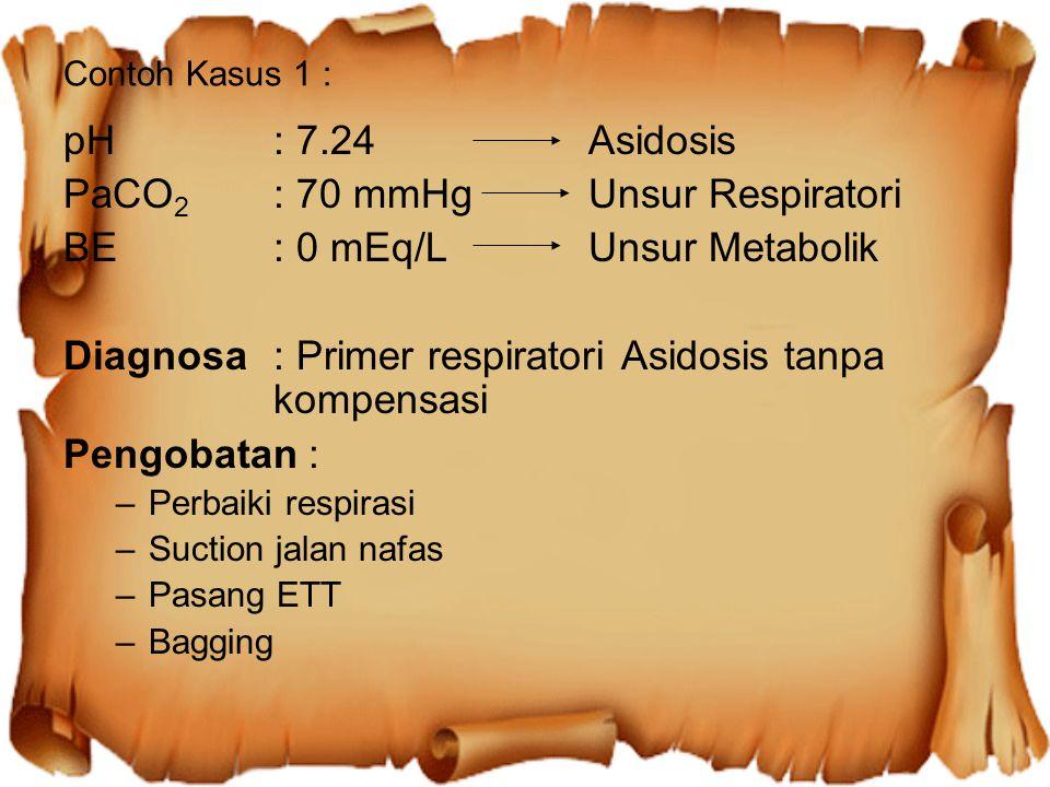 Contoh Kasus 1 : pH: 7.24 Asidosis PaCO 2 : 70 mmHgUnsur Respiratori BE: 0 mEq/LUnsur Metabolik Diagnosa: Primer respiratori Asidosis tanpa kompensasi