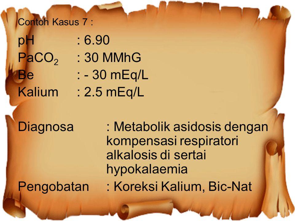 Contoh Kasus 7 : pH: 6.90 PaCO 2 : 30 MMhG Be: - 30 mEq/L Kalium: 2.5 mEq/L Diagnosa: Metabolik asidosis dengan kompensasi respiratori alkalosis di se